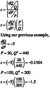 Elasticity With Calculus