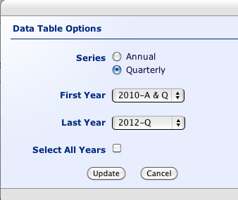 BEA Data Options
