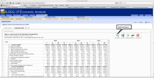 BEA Data Display
