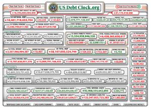 The U.S. Debt Clock