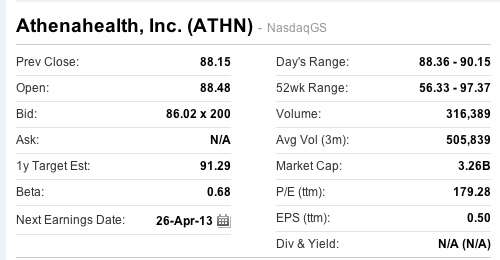 Athenahealth Financials