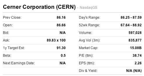 Cerner employee stock options