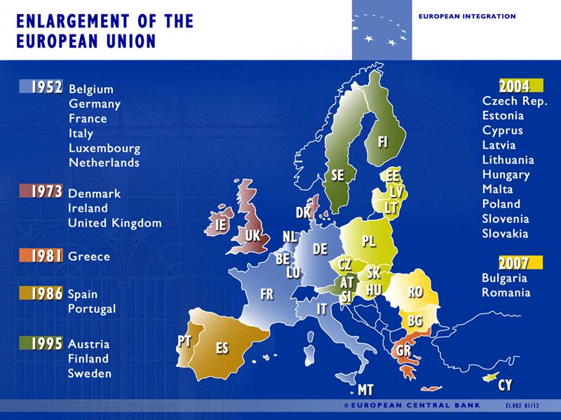 European Economic Union countries