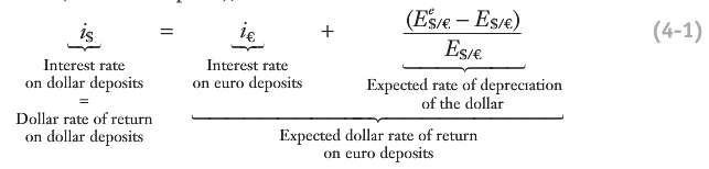 2014 Depreciation Autos Post