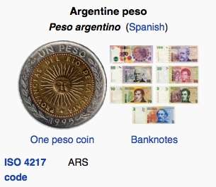 Argentine Peso coin and notes Bitcoin in Argentina